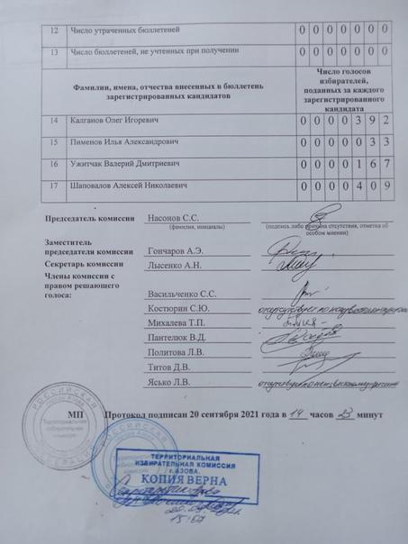 Итоги довыборов в Азовскую городскую думу по 20-му...